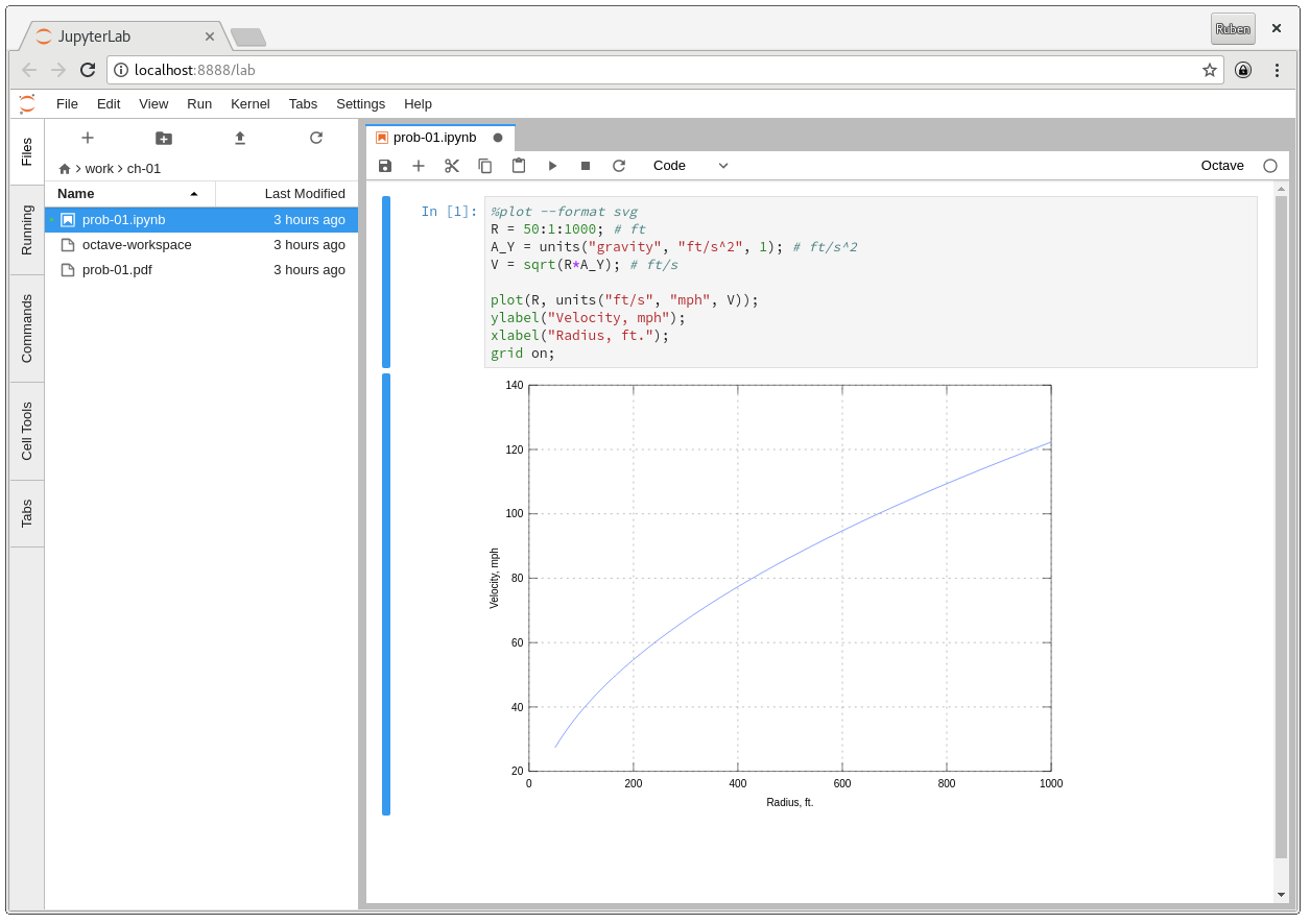 Jupyter lab with an Octave kernel