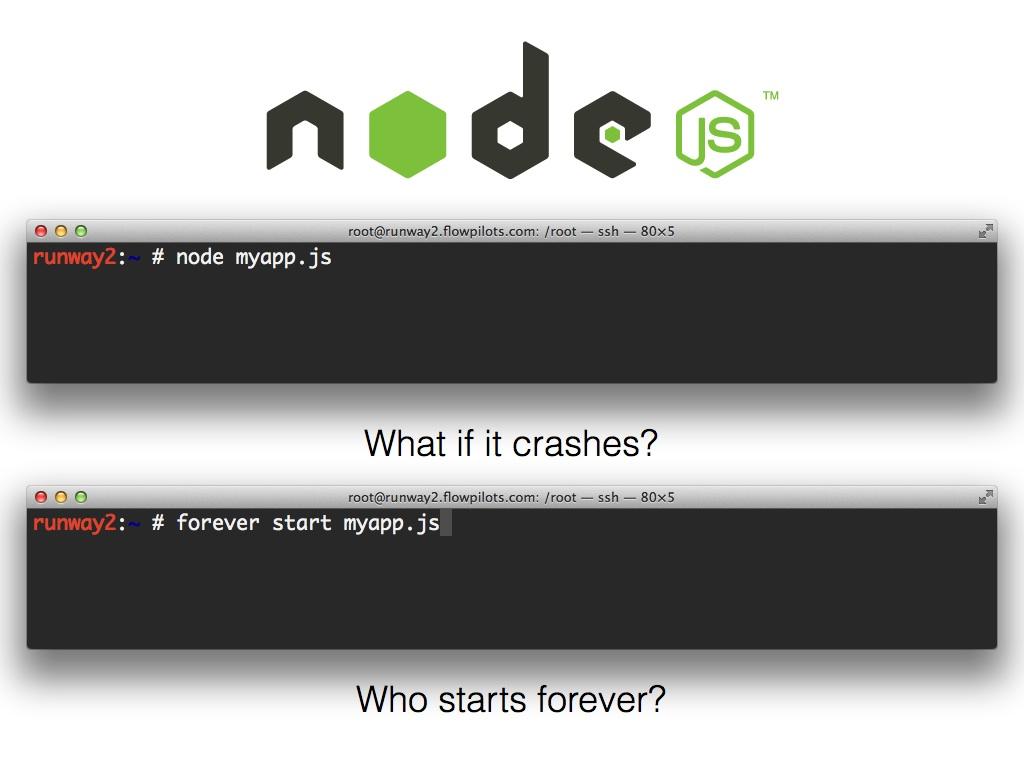 Node js trading system